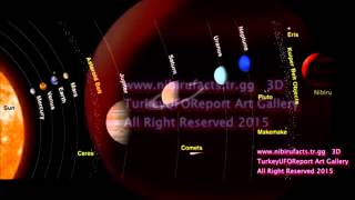 NIBIRU and KUIPER BELT OBJECTS 2015-3D-Dont Watch This Video, NASA:)))