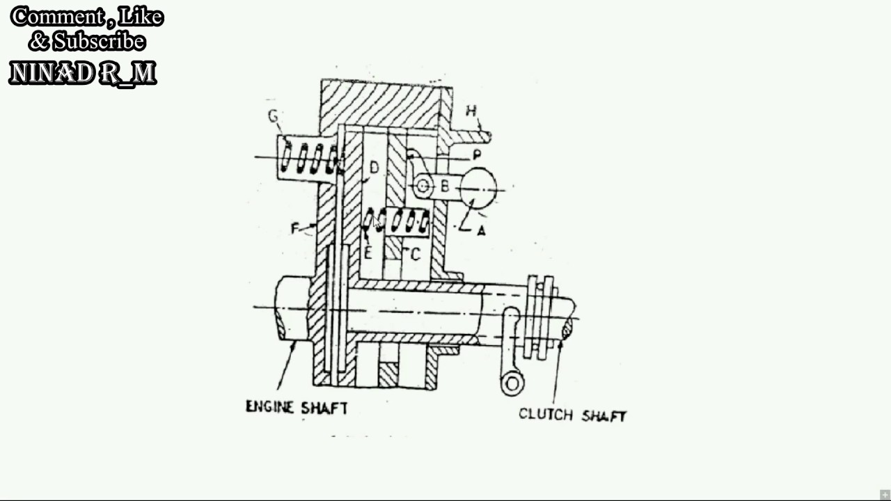 construction working of centrifugal clutch which is used in rh youtube com centrifugal clutch line diagram centrifugal clutch simple diagram