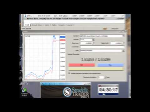 Straddle trading forex news