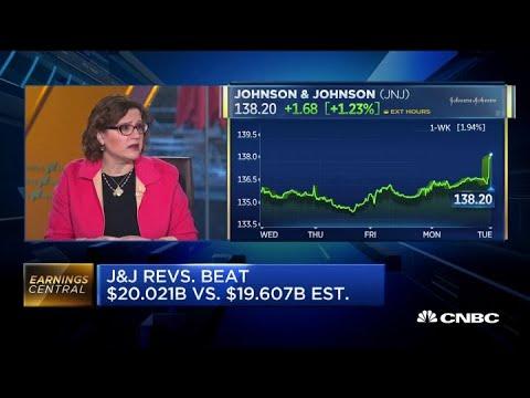 watch-an-analyst-break-down-johnson-&-johnson's-q1-earnings-beat