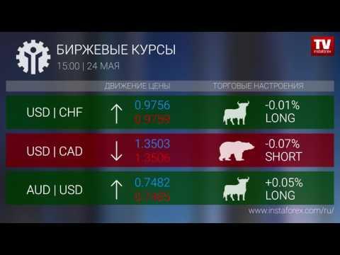 Финансовые новости: статьи, оценки, аналитика мирового