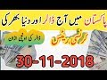 Today US Dollar Rate in Pakistan And Gold Latest News | PKR to US Dollar | Gold Price in Pakistan