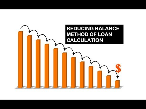 Reducing Balance Loan Calculator In Excel