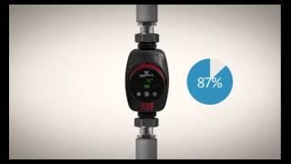 Циркуляционный насос Grundfos ALPHA2. Купить насос для отопления grundfos(Компания Smart Climate - http://smartclimate.com.ua/ занимается: - продажей систем отопления; - продажей систем кондиционирова..., 2015-03-30T16:39:03.000Z)