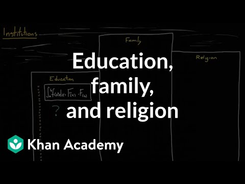 Social institutions - education, family, and religion | Society and Culture | MCAT | Khan Academy