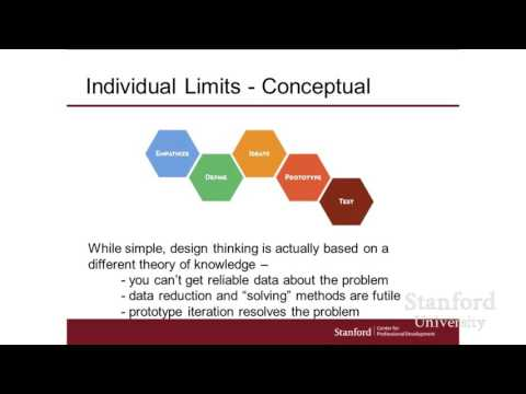 Stanford Webinar - Design Thinking = Method, Not Magic