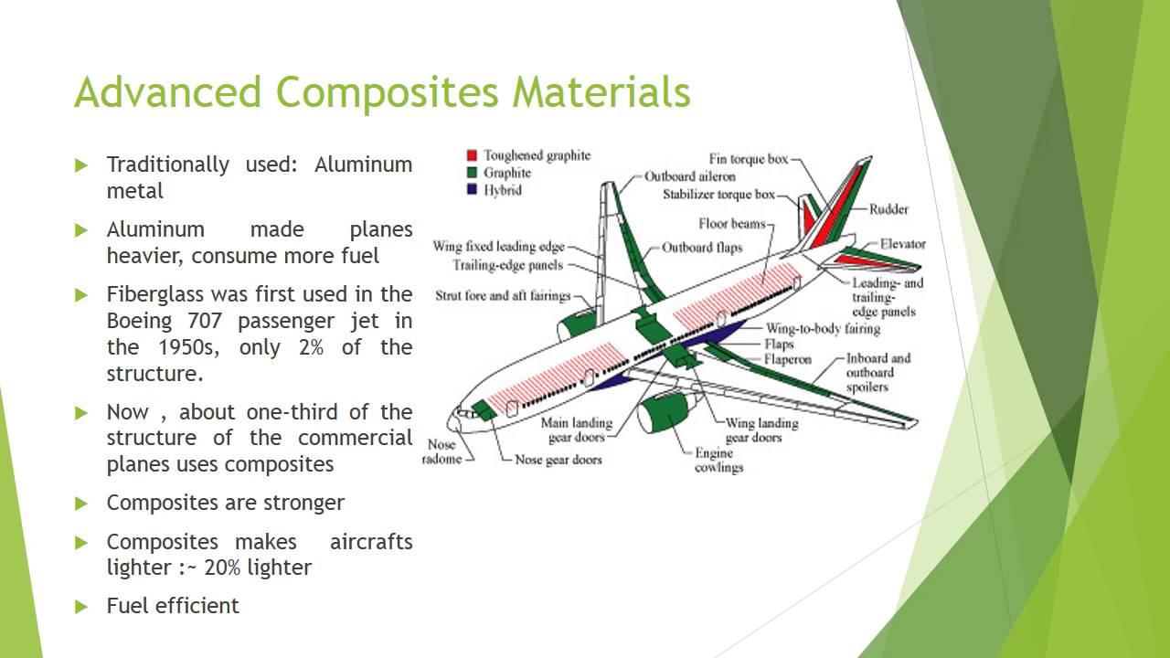 Nanotech in Aerospace Applications