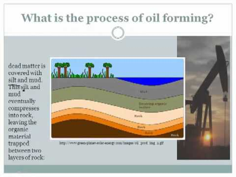 Where does Petroleum Come From and How do we Extract it? (1/3)
