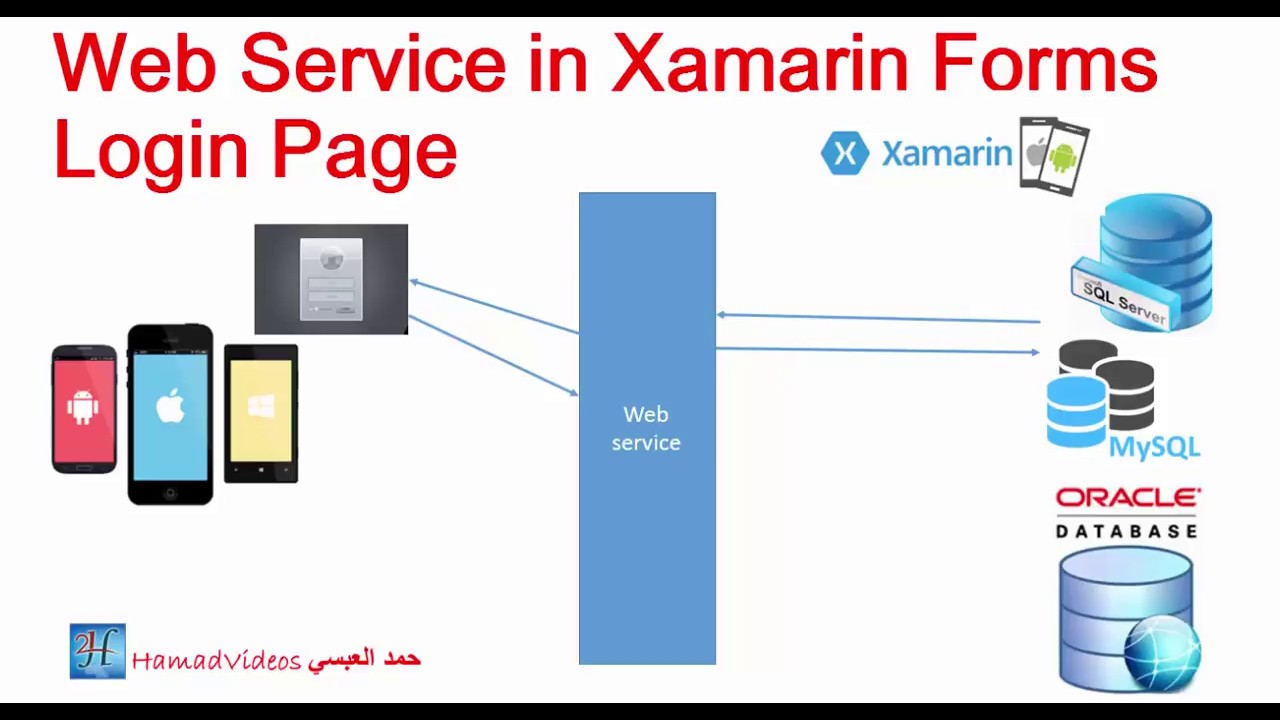 ASMX WebService sign in With Xamarin Forms Part2 | ربط زامرين فورم مع ويب  سيرفس