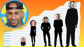 how tall is yousef erakat?   height comparison
