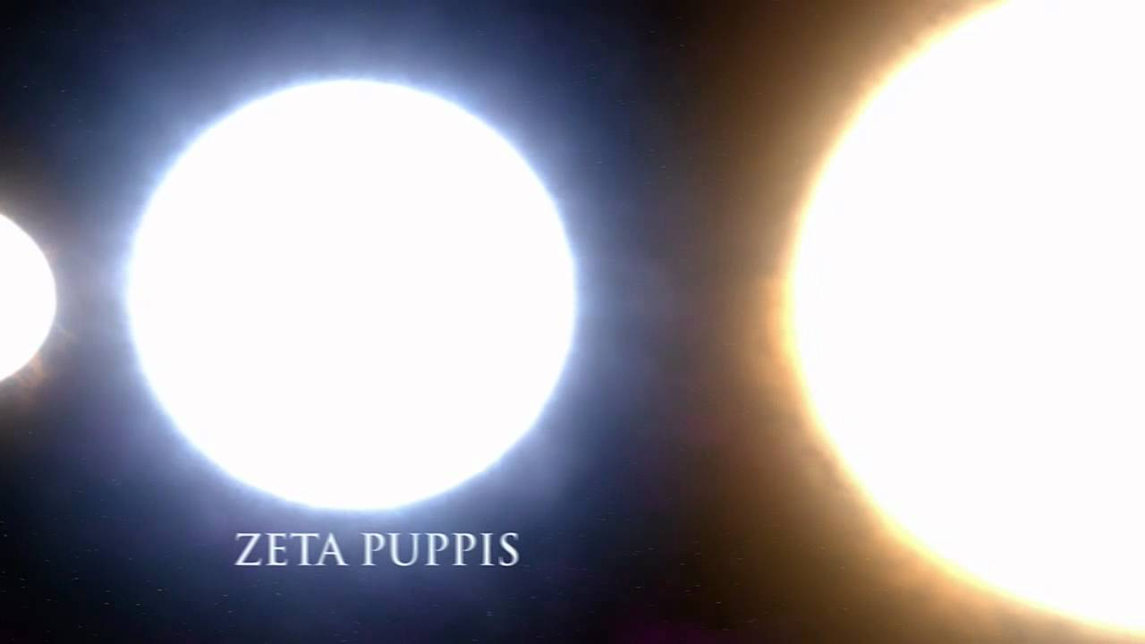Sizes of the Universe - Stars and Planets Size Comparison ...