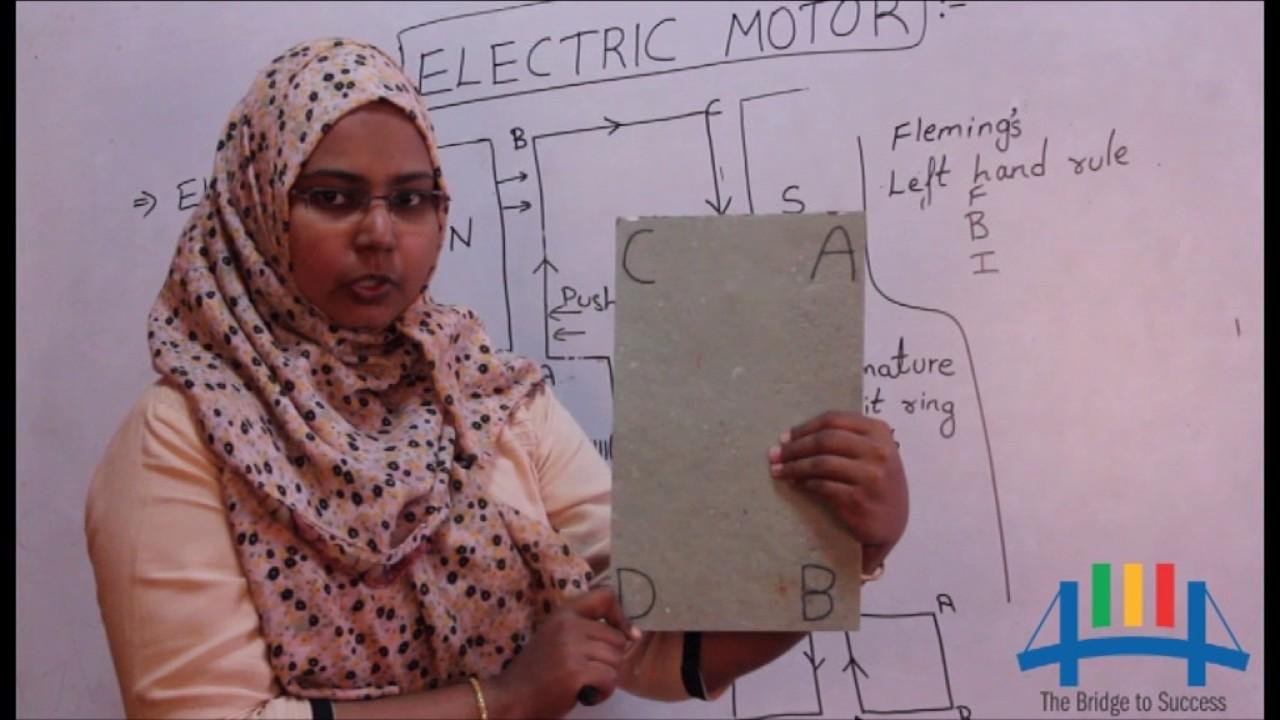 Electric Motor (Physics - class 7,8,9,10)