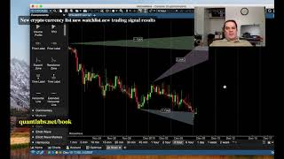 New crypto currency list new watchlist new trading signal results