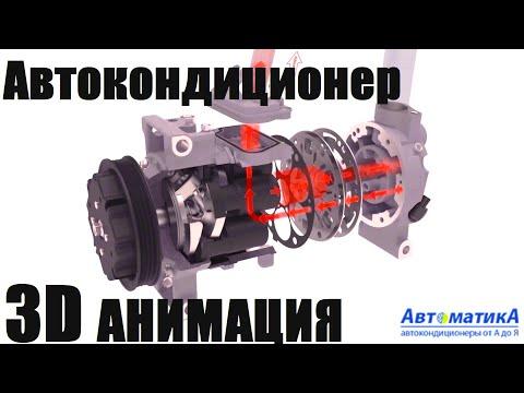 Устройство, принцип работы и ремонт автокондиционера по технологии производителя.