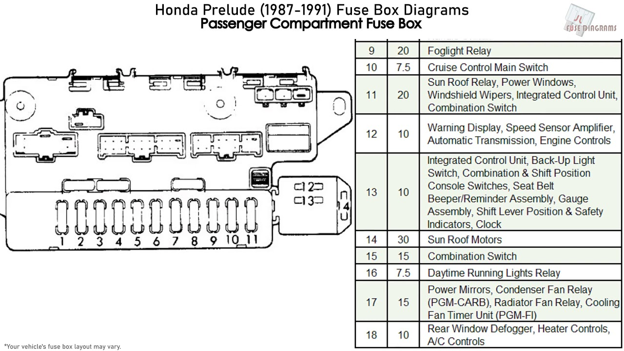 [ZSVE_7041]  Honda Prelude (1987-1991) Fuse Box Diagrams - YouTube | 97 Prelude Fuse Box |  | YouTube