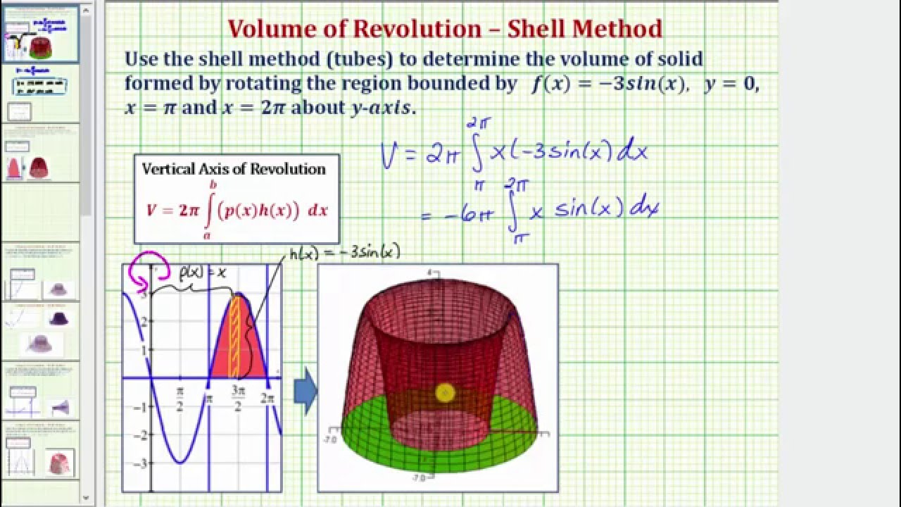 Ex: Determine A Volume Of Revolution Using The Shell (tubes) Method  (yaxis)  Calculator