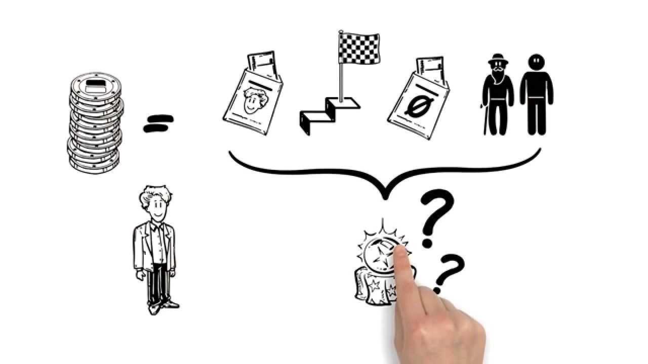 simpleshow und Focus.de erklären die Rentenformel - YouTube