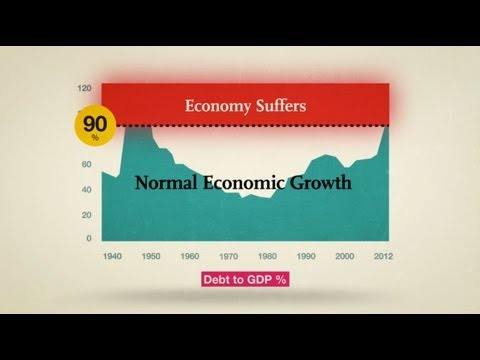 What is U.S. Debt? - P2: Comparing Debt to GDP