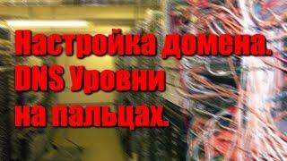 Основы администрирования DNS. Привязваем домен к VPS.