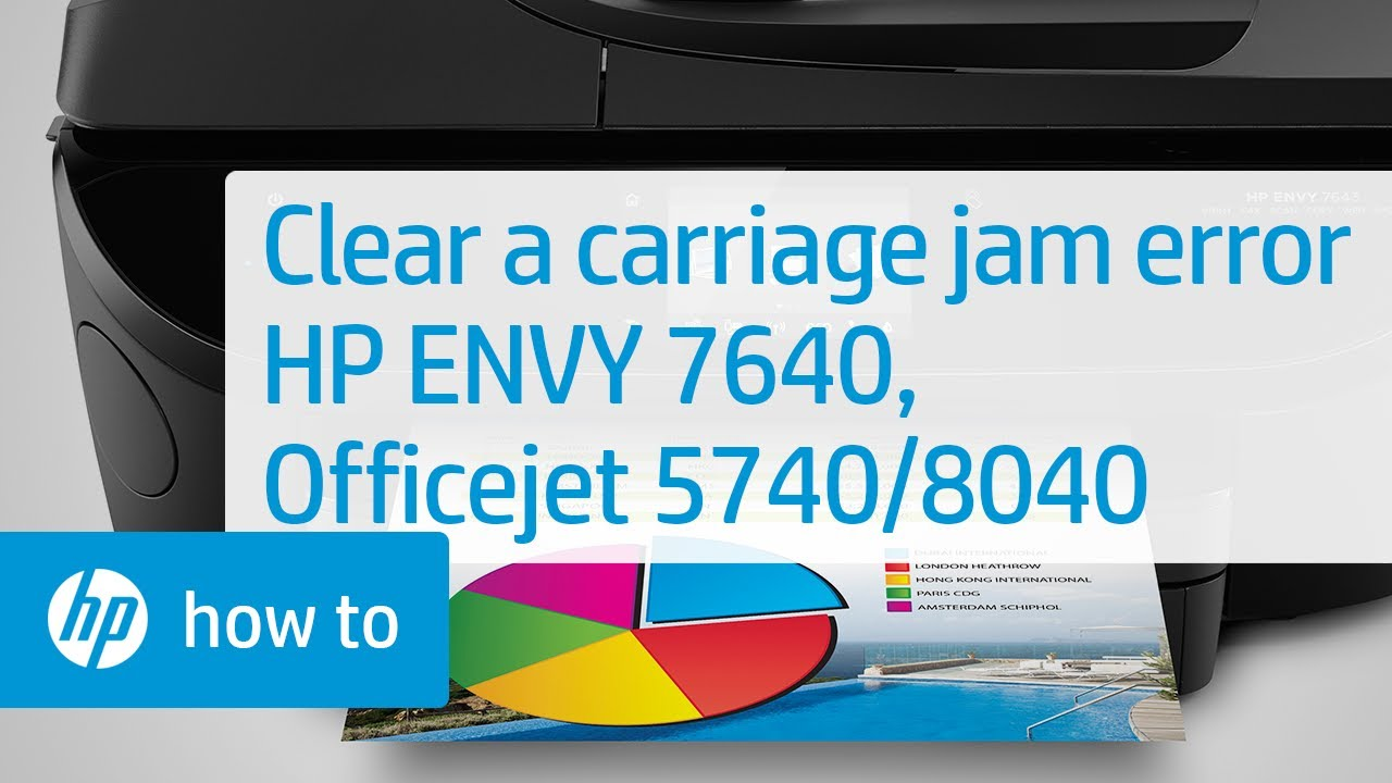 Clearing a Carriage Jam Error on HP ENVY 7640, Officejet 5740, 8040 Printer  Series | HP ENVY | HP