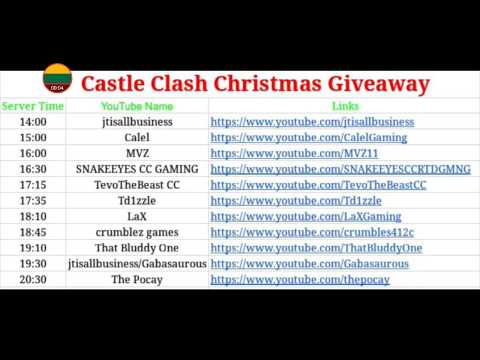 BIGGEST Giveaway In Castle Clash History! Thousands Of DOLLARS💲💲💲