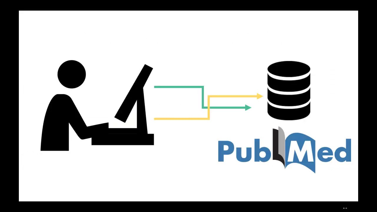 How to do a keyword search in PubMed