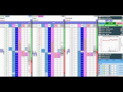 Napoli vs. Inter - Pre Match Trading Betfair