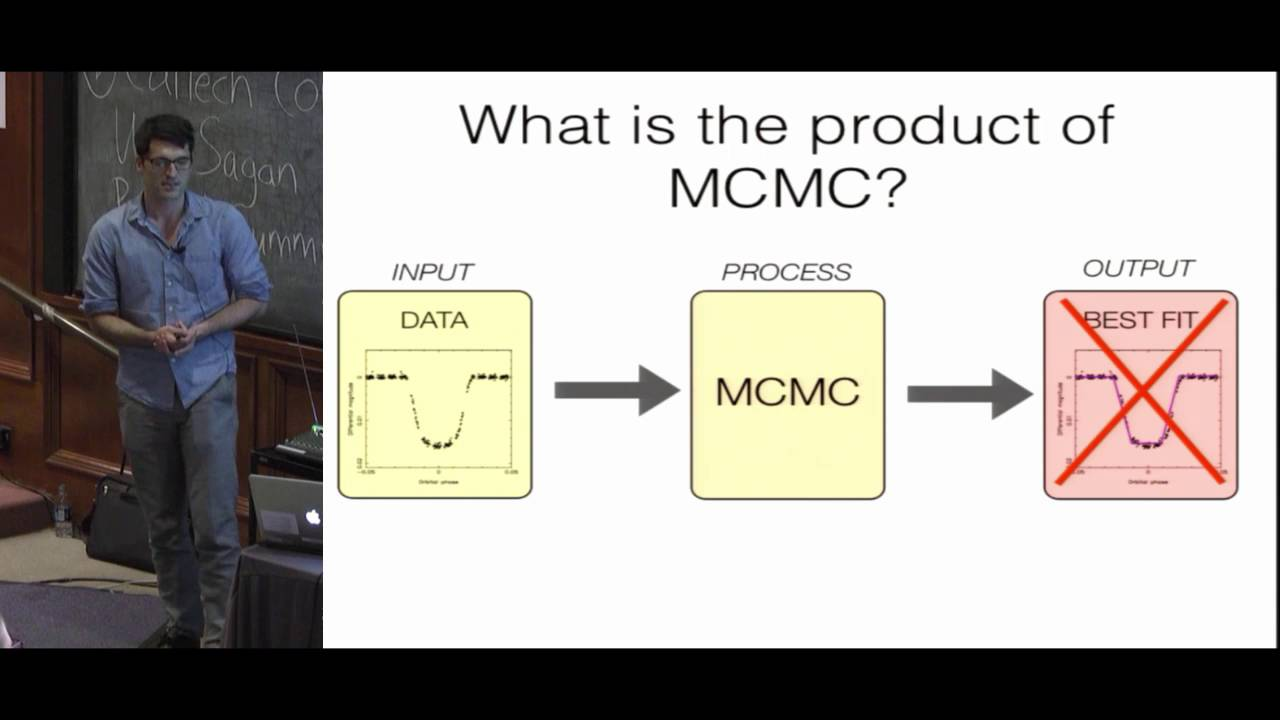 A Beginner's Guide to Monte Carlo Markov Chain MCMC Analysis 2016