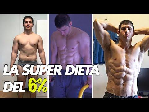 La Ricomposizione che ti porta al 6% di Grasso   Dieta di Alessandro Mainente