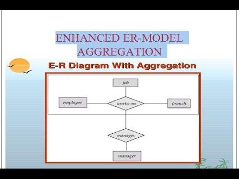 EXTENDED ER MODEL: AGGREGATION