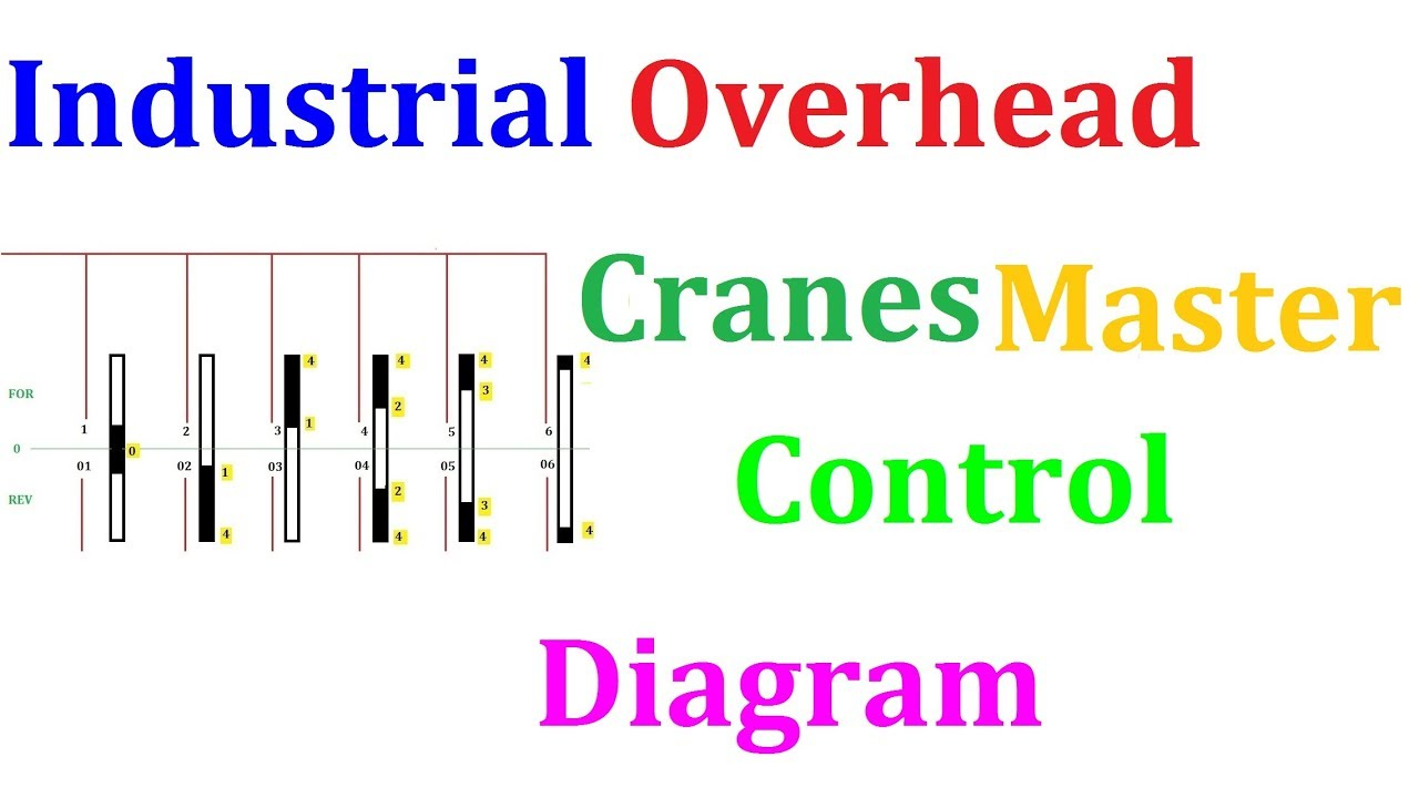 hight resolution of industrial overhead cranes master control diagram
