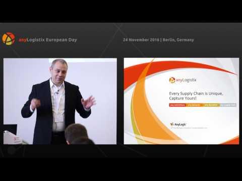 anyLogistix European day. Software presentation