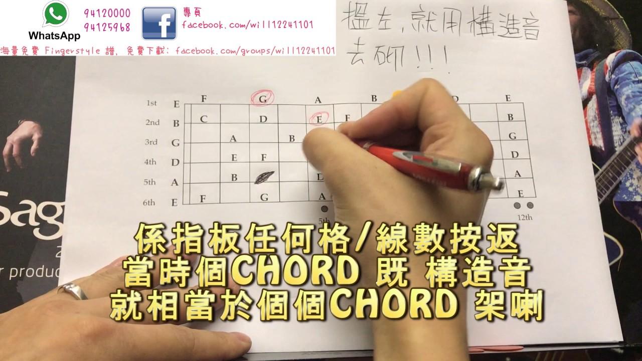 :+: [結他教學] :+: 自己 Set 個 Color Chord 出離美化首歌 :+: - YouTube