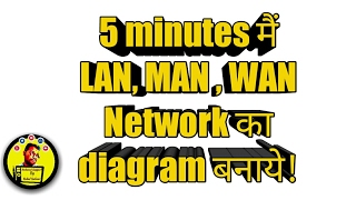Draw Network type in 5 minutes