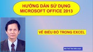 (5) Vẽ biểu đồ trong Excel - Tin học văn phòng - Bui The Tam