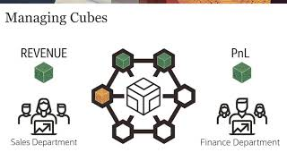 Managing Cubes in Planning video thumbnail