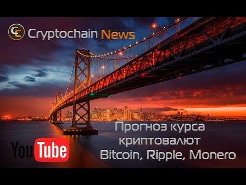 Прогноз курса криптовалют Bitcoin, Ripple, Monero. Уровни поддержки и сопротивления