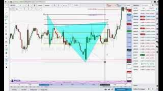 Forex Trading - How to trade Forex ( a weekly review of my strategy ) Advanced patterns