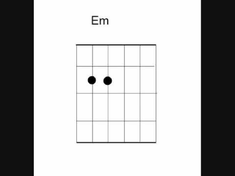 How To Play Misery Business by Paramore on Guitar