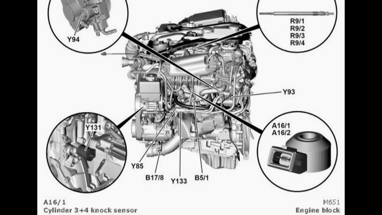 Component Locations on Mercedes-Benz C-Class (W204) Part
