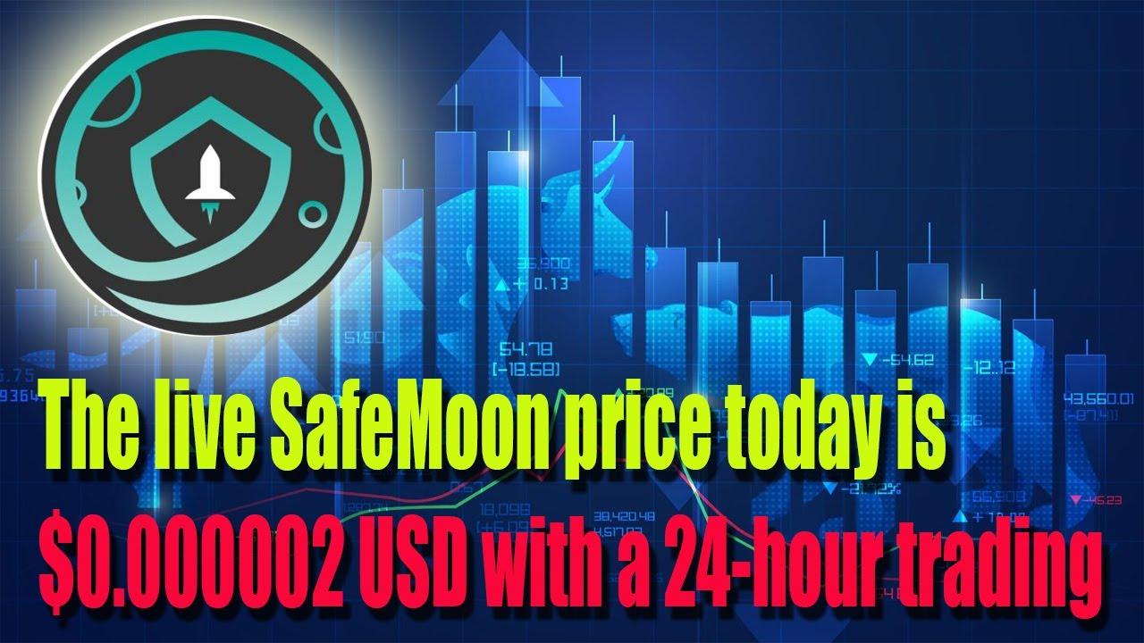 Safemoon Coin Price Prediction 2021, 2022, 2025, 2030, 2050,token today#safemoon#btc#ethereum
