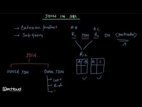 JOIN in SQL