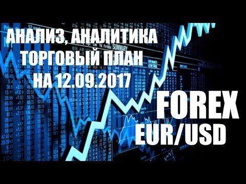 форекс курс евро онлайн
