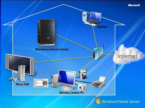 How to make an old Windows computer into a home server