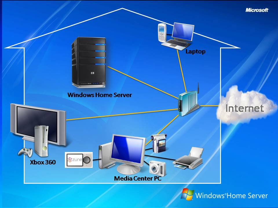building a windows 10 home server pdf