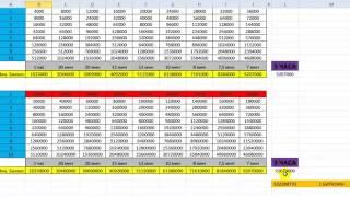 Как быстро заработать Bitcoin (rfr ,scnhj pfhf,jnfnm ,bnrjby)