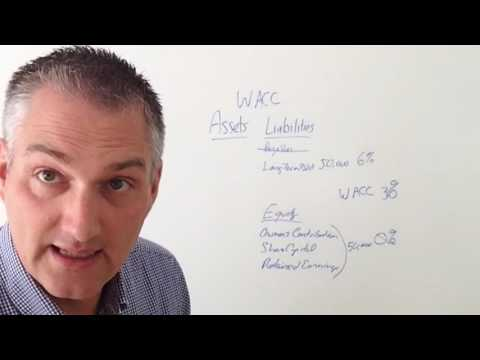 Increasing Equity When Buying a Small Business - WACC - How to buy a business - David C Barnett