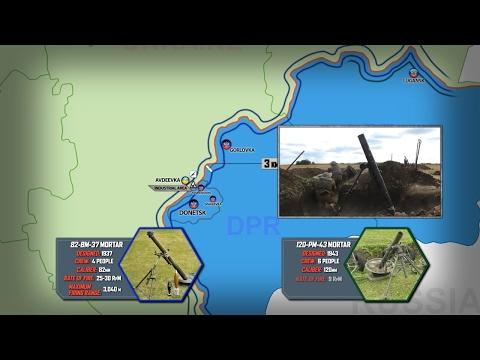 Война на Донбассе: как применяется артиллерия. Русский перевод.
