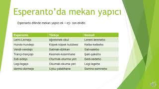 Esperanto'da mekan yapıcı (nomuli videosu değildir)