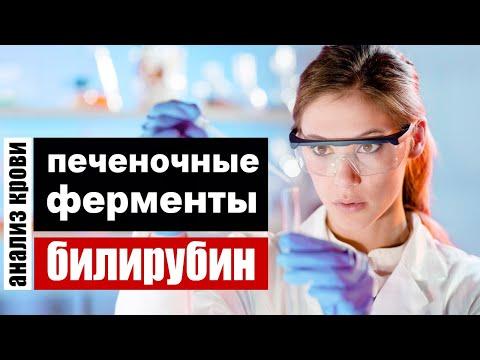 Печеночные ферменты, билирубин, альфа 2 макроглобулин, гамма глутамилтрансфераза